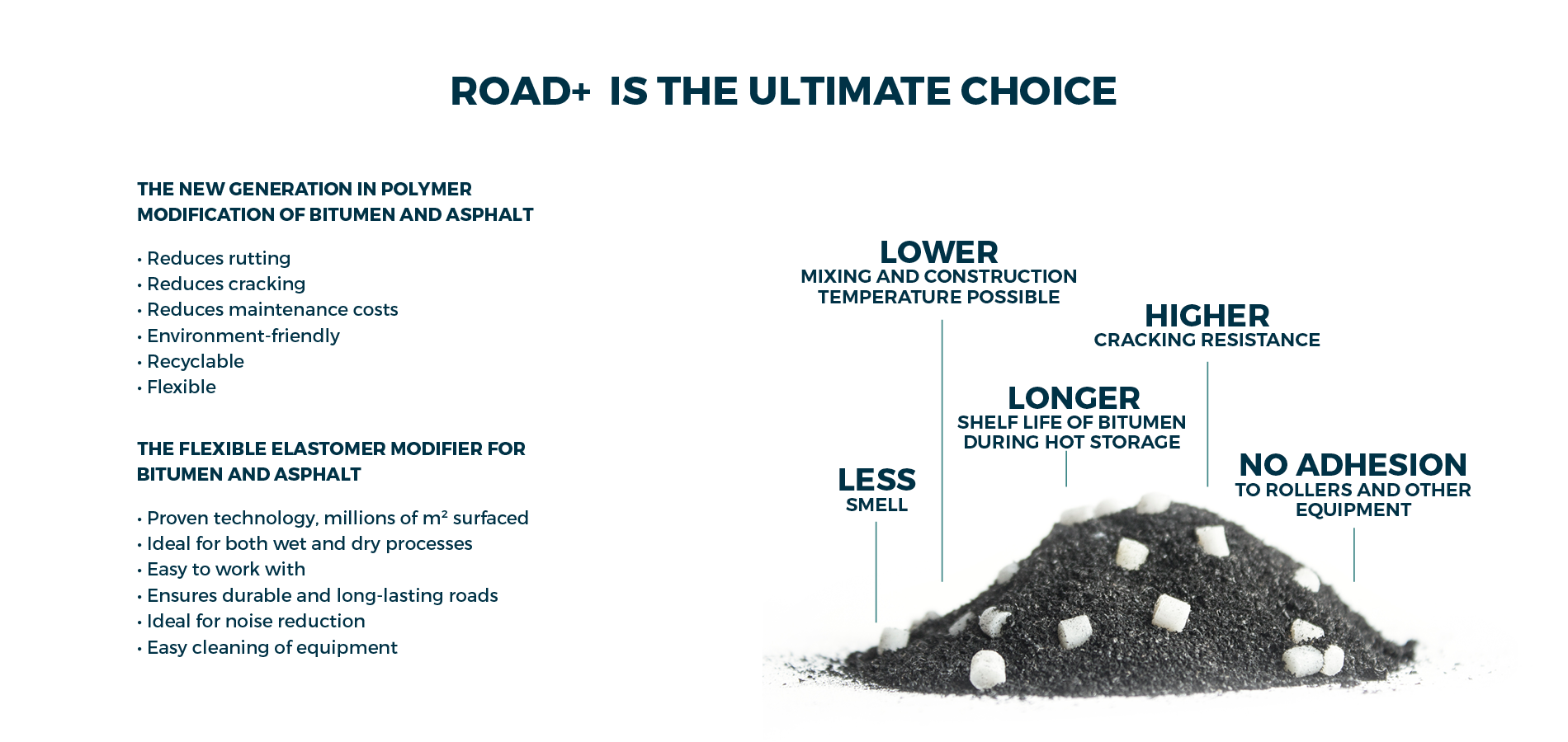 Rubber modification of asphalt with Genan (Road+)